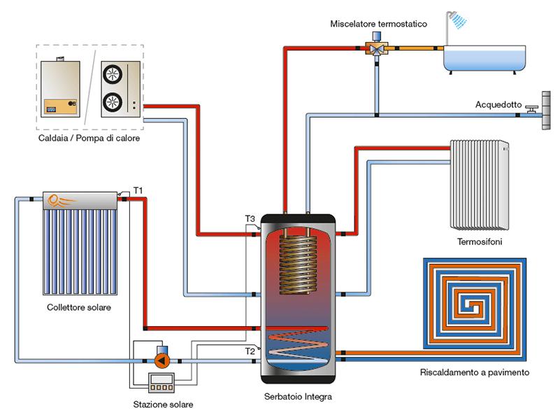 installazione-ventilconvettori-faenza