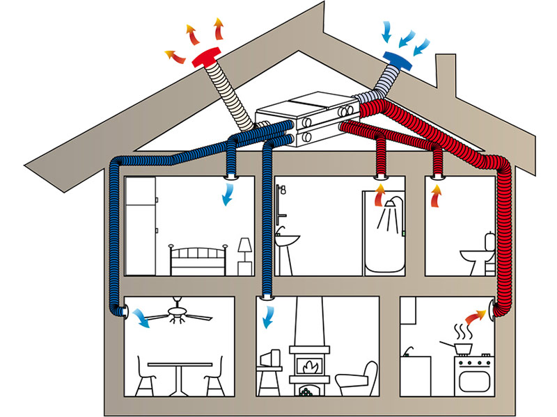 installazione-ventilazione-meccanica-controllata-faenza
